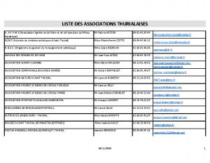 Tableau Présidents Asso (Mis à jour 05.11.2020)