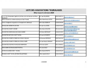 Tableau Présidents Asso (Mis à jour 12.03.2020)