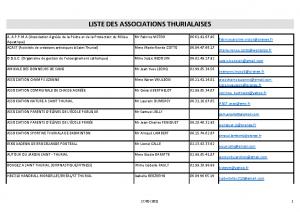 Tableau Présidents Asso (Mis à jour 17.05.2021)