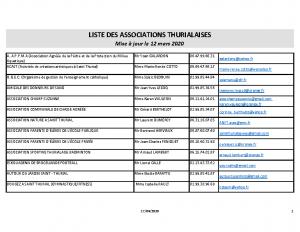 Tableau Présidents Asso (Mis à jour 17.06.2020)