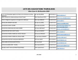 Tableau Présidents Asso (Mis à jour 20.12.2019)