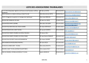 Tableau Présidents Asso (Mis à jour 09.09.2021)