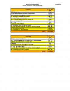 CA19 et BP20 ASSAINISSEMENT