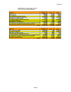 budget-2019-et-compte-administratif-2018-lotissement