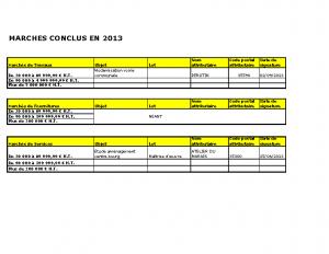 Marchés conclus en 2013