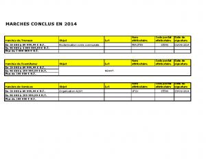 Marchés conclus en 2014